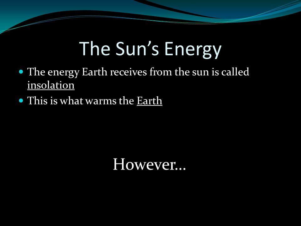 The Sun's Energy However…