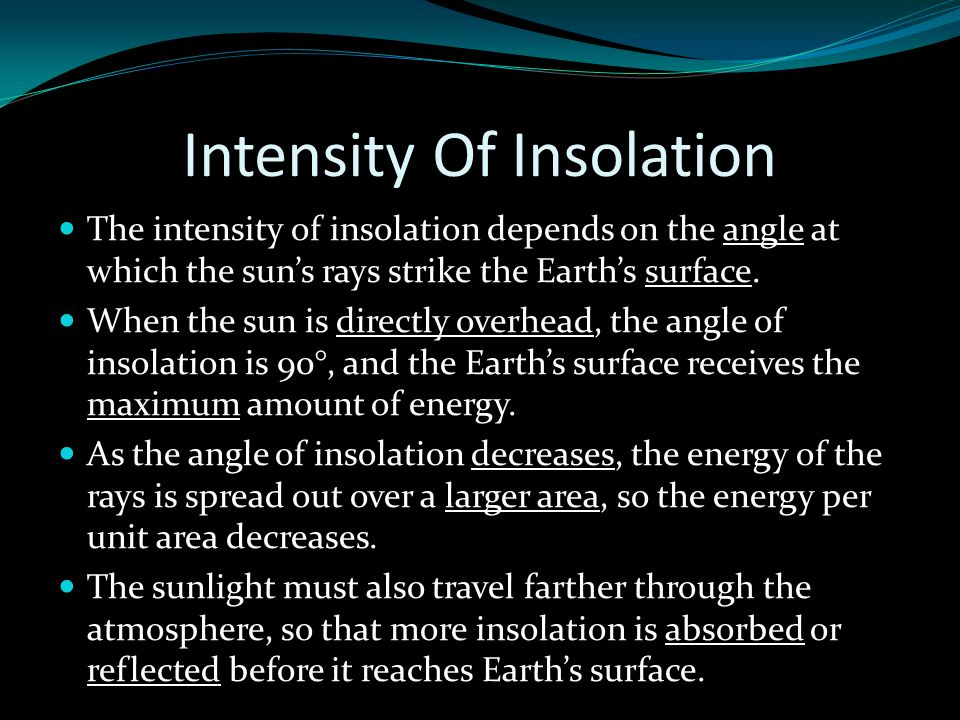 Intensity Of Insolation