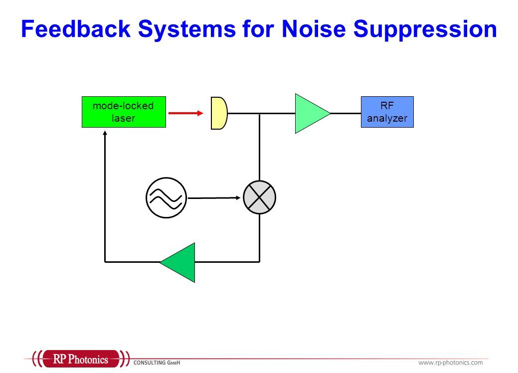 Feedback Systems for Noise Suppression