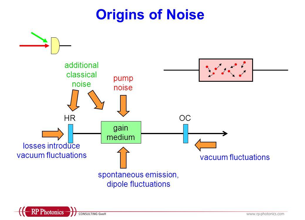 Origins of Noise gain medium HR OC pump noise