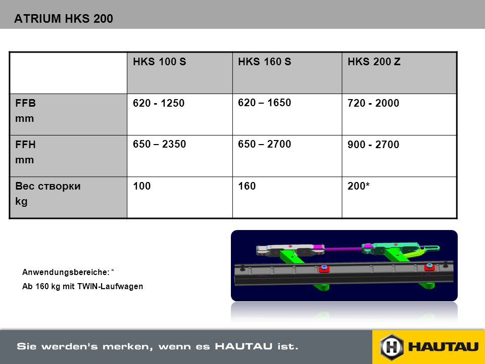 ATRIUM HKS 200 HKS 100 S HKS 160 S HKS 200 Z FFB mm 620 - 1250