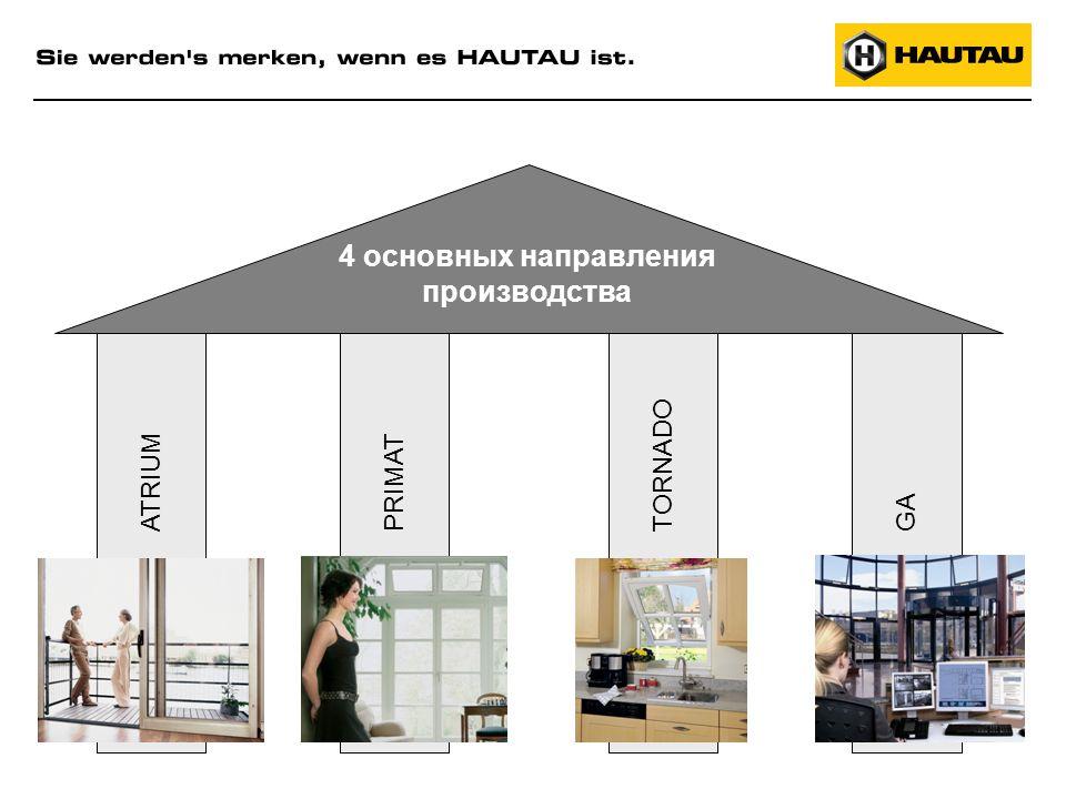 4 основных направления производства