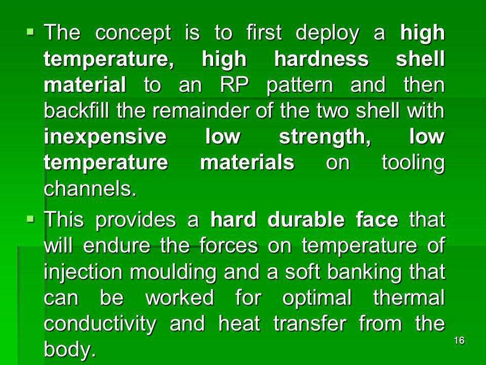 The concept is to first deploy a high temperature, high hardness shell material to an RP pattern and then backfill the remainder of the two shell with inexpensive low strength, low temperature materials on tooling channels.