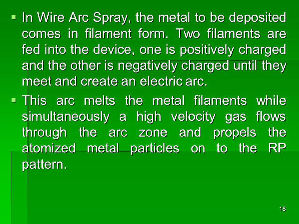 In Wire Arc Spray, the metal to be deposited comes in filament form