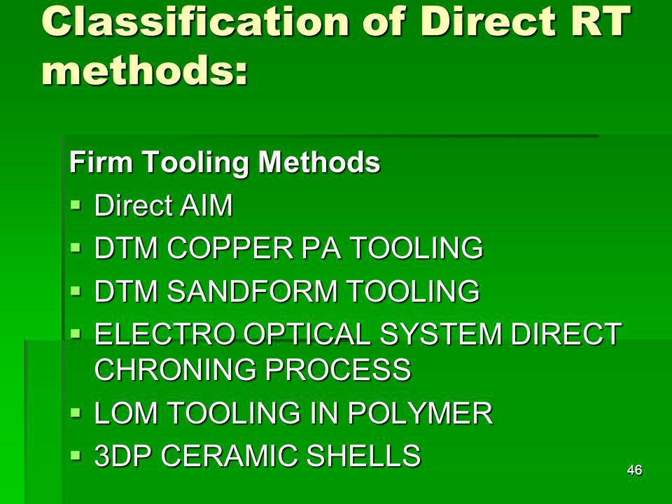 Classification of Direct RT methods: