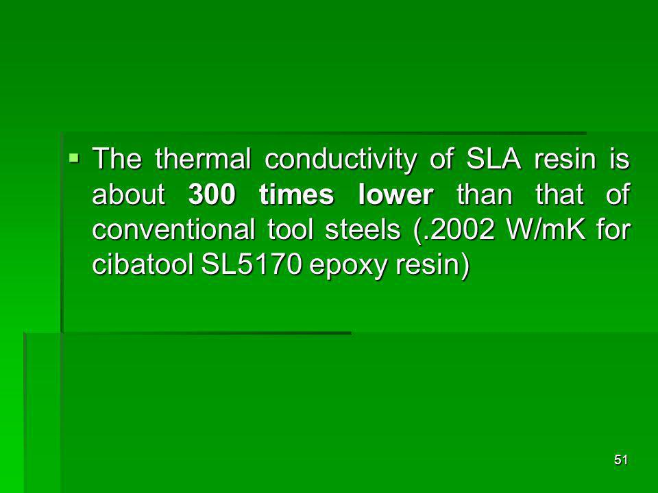 The thermal conductivity of SLA resin is about 300 times lower than that of conventional tool steels (.2002 W/mK for cibatool SL5170 epoxy resin)