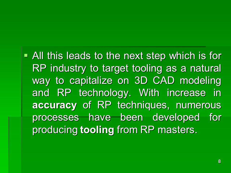 All this leads to the next step which is for RP industry to target tooling as a natural way to capitalize on 3D CAD modeling and RP technology.
