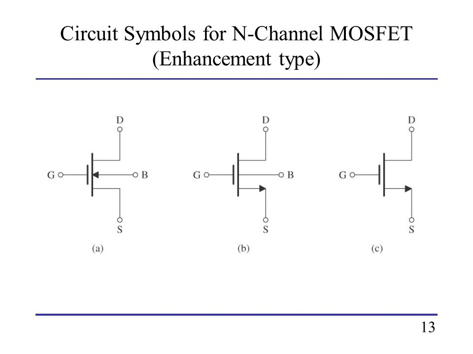 Circuit Symbols for N-Channel MOSFET (Enhancement type)