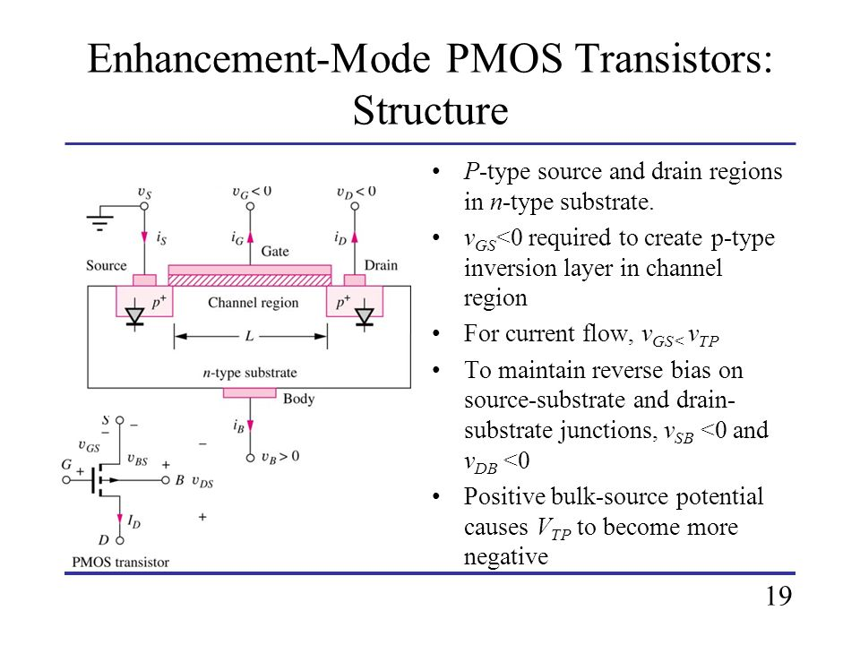 Enhancement-Mode PMOS Transistors: Structure