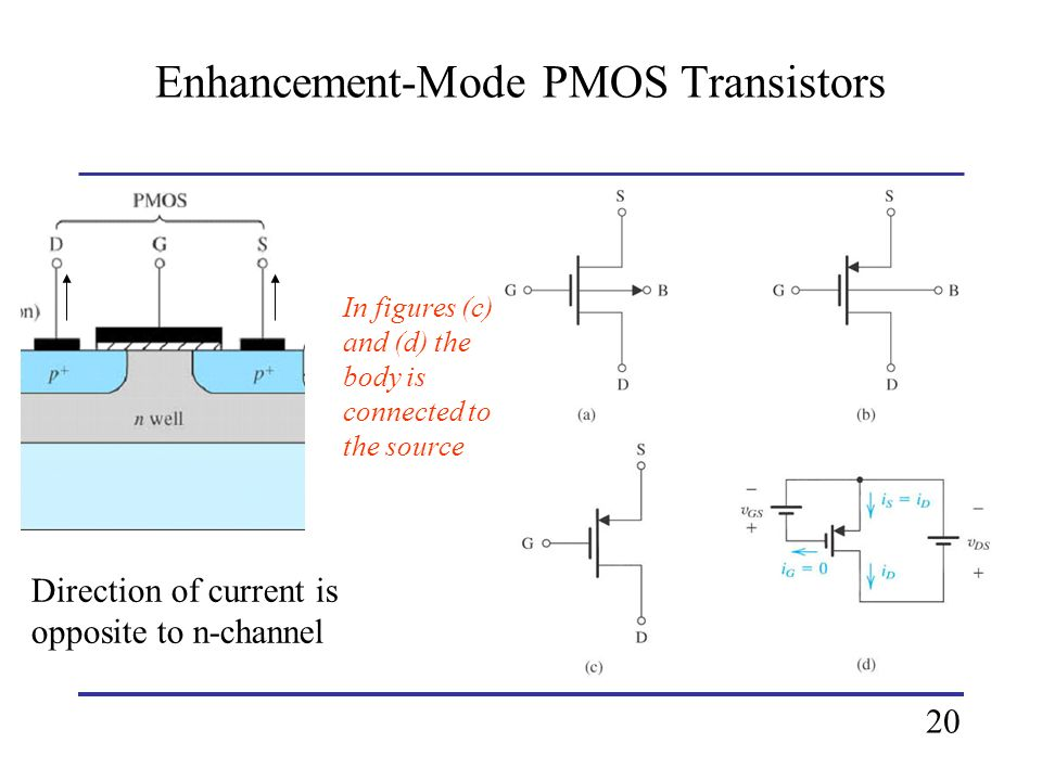 Enhancement-Mode PMOS Transistors