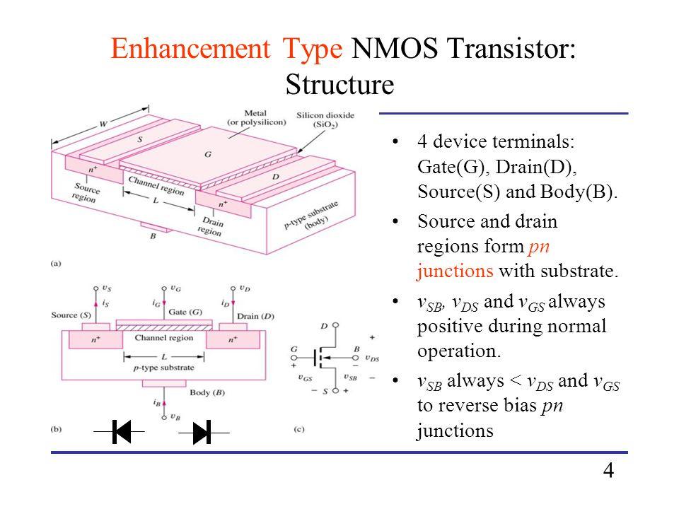 Enhancement Type NMOS Transistor: Structure