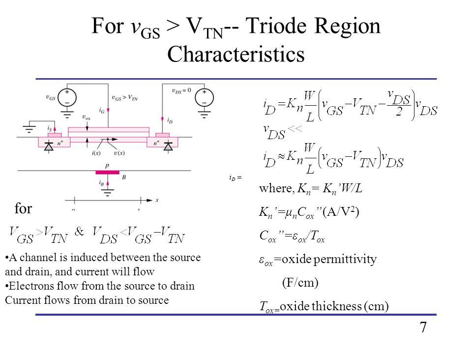 For vGS > VTN-- Triode Region Characteristics