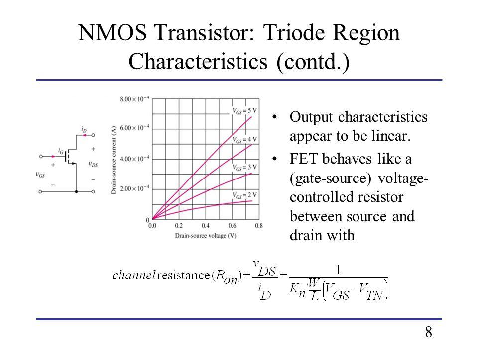 NMOS Transistor: Triode Region Characteristics (contd.)