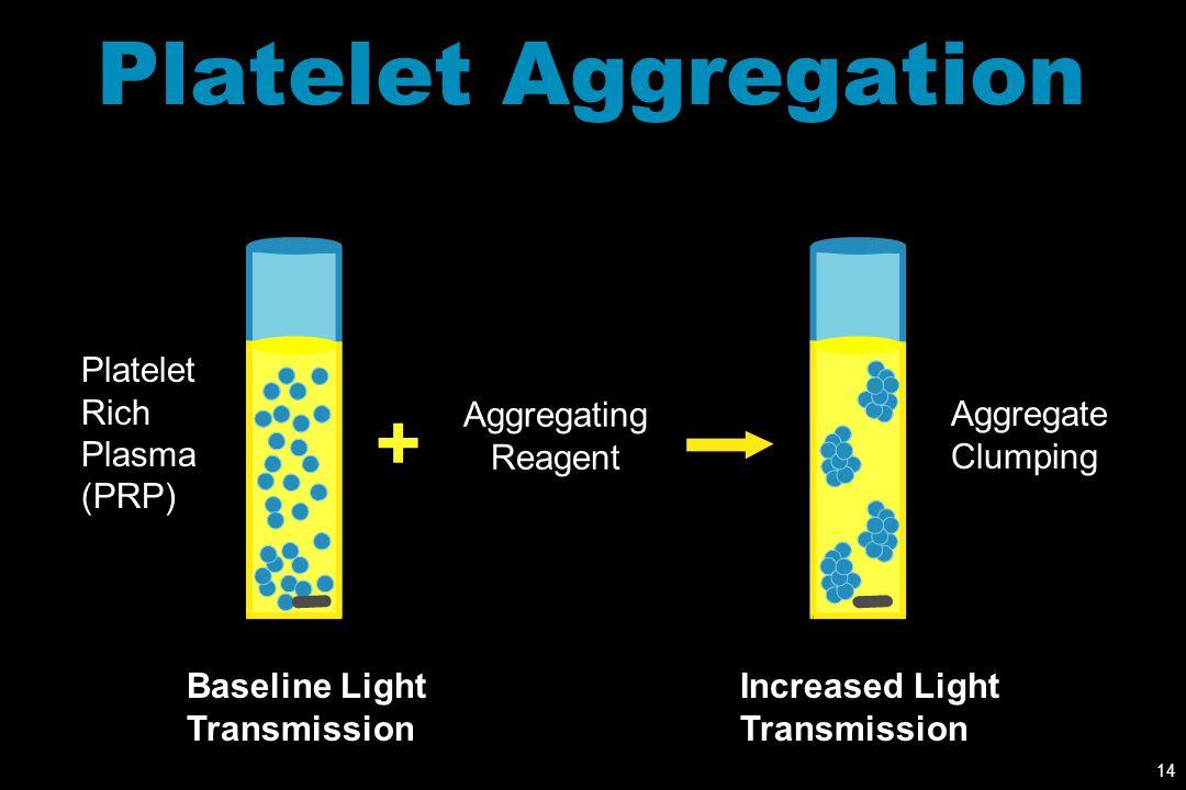 Platelet Aggregation + Platelet Rich Plasma (PRP) Aggregating Reagent