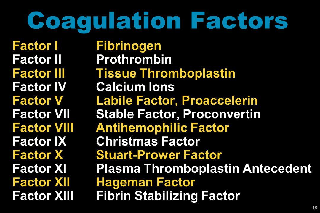 Coagulation Factors Factor I Fibrinogen Factor II Prothrombin