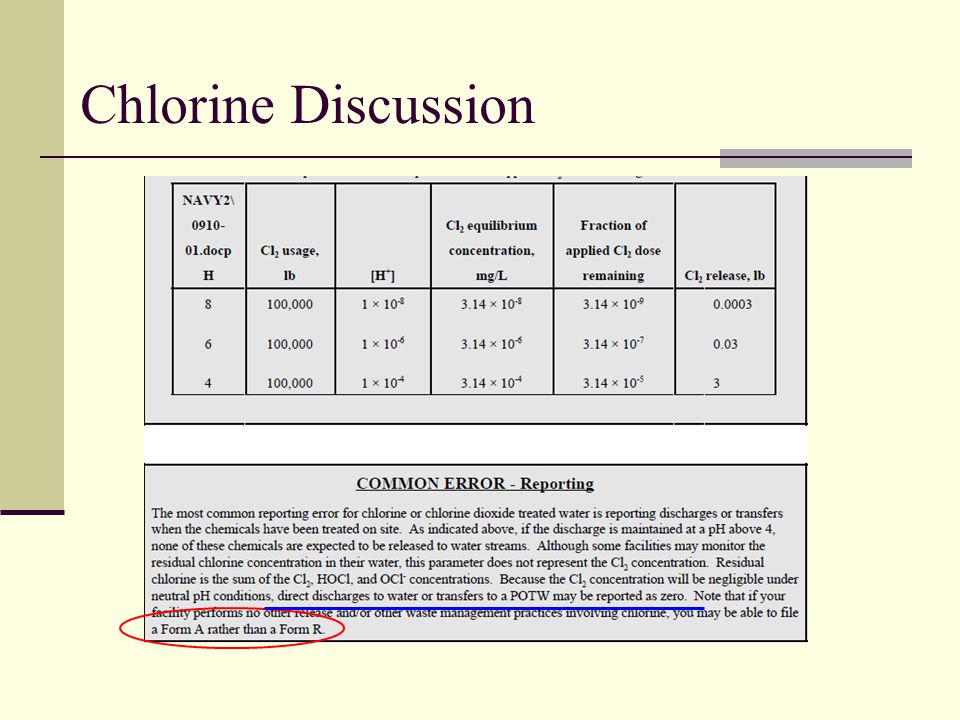 Chlorine Discussion