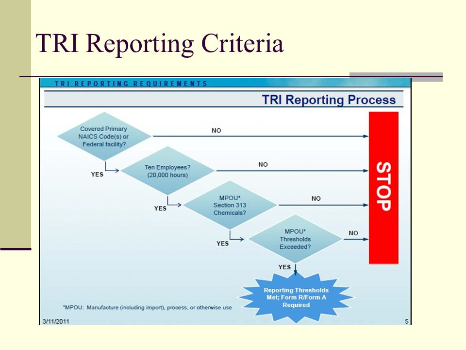 TRI Reporting Criteria
