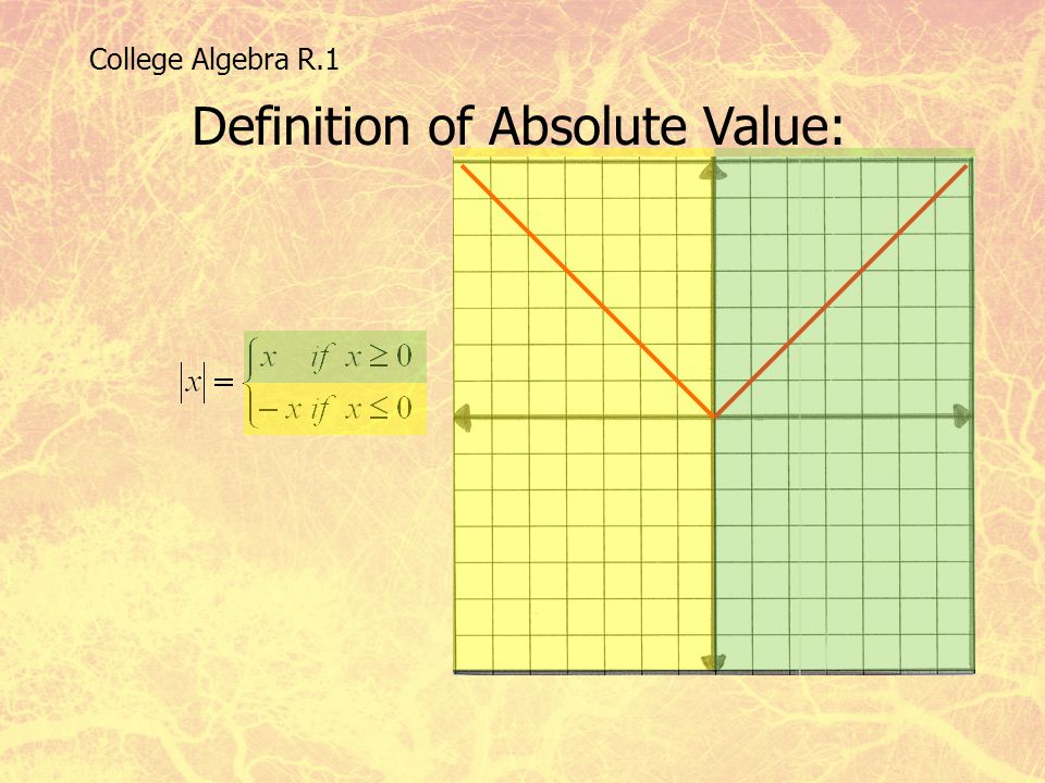 Definition of Absolute Value: