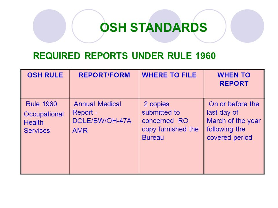 OSH STANDARDS REQUIRED REPORTS UNDER RULE 1960 OSH RULE REPORT/FORM