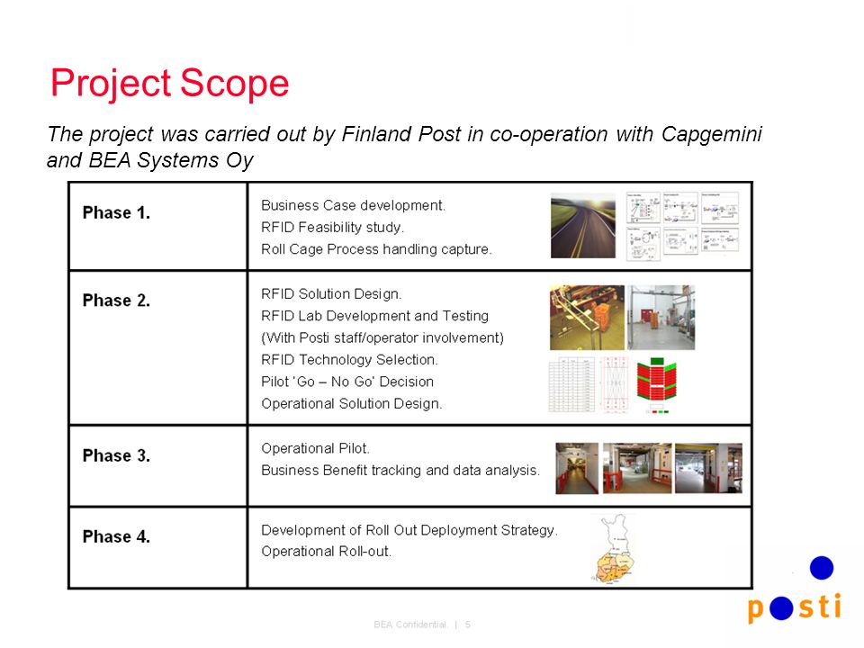 Project ScopeThe project was carried out by Finland Post in co-operation with Capgemini and BEA Systems Oy.