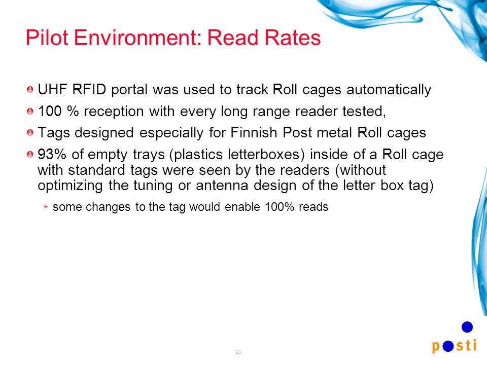 Pilot Environment: Read Rates