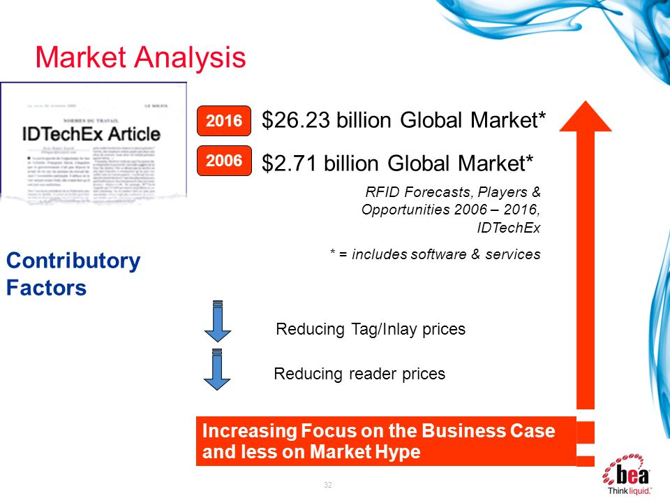 global market research case study analysis A range of research and insight services available on demand, online designed to help you grow your business mintel gnpd a global database of new product launches in 62 countries, for the consumer packaged goods industry learn more mintel trends trend analysis that monitors, tracks and interprets consumer.