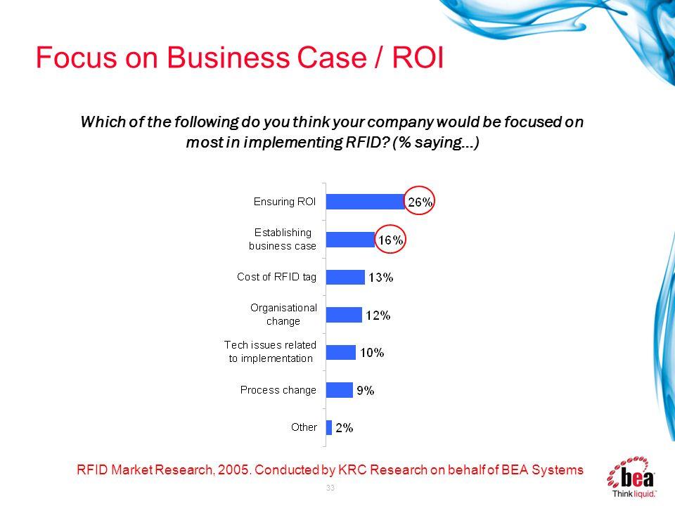 Focus on Business Case / ROI