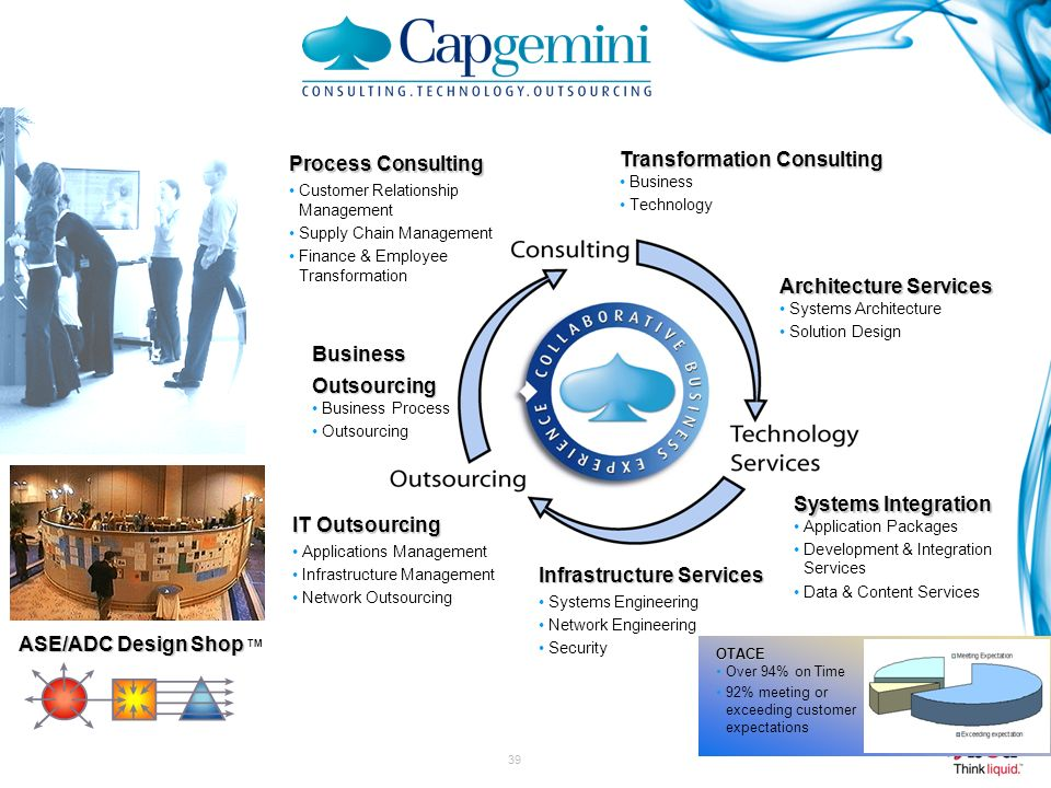 Transformation Consulting