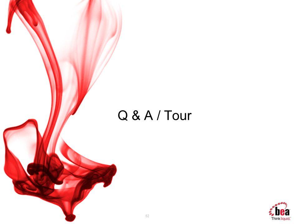 Q & A / Tour