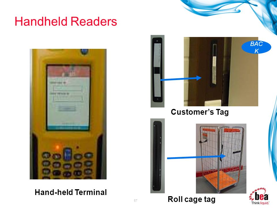 Handheld Readers BACK Customer's Tag Hand-held Terminal Roll cage tag