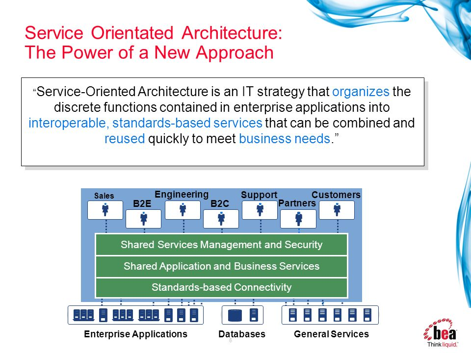 Service Orientated Architecture: The Power of a New Approach