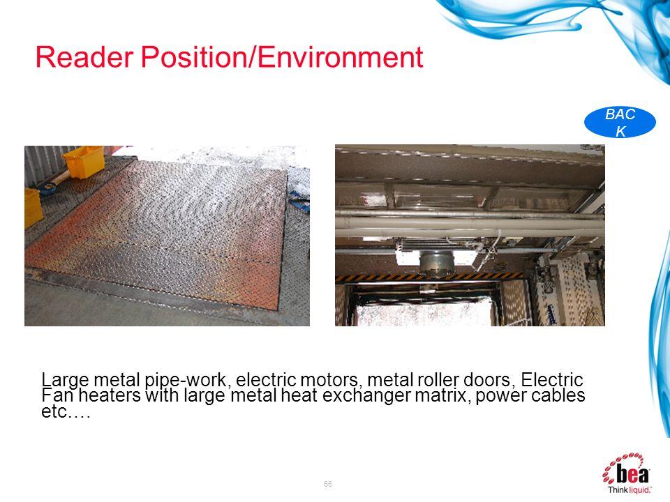 Reader Position/Environment