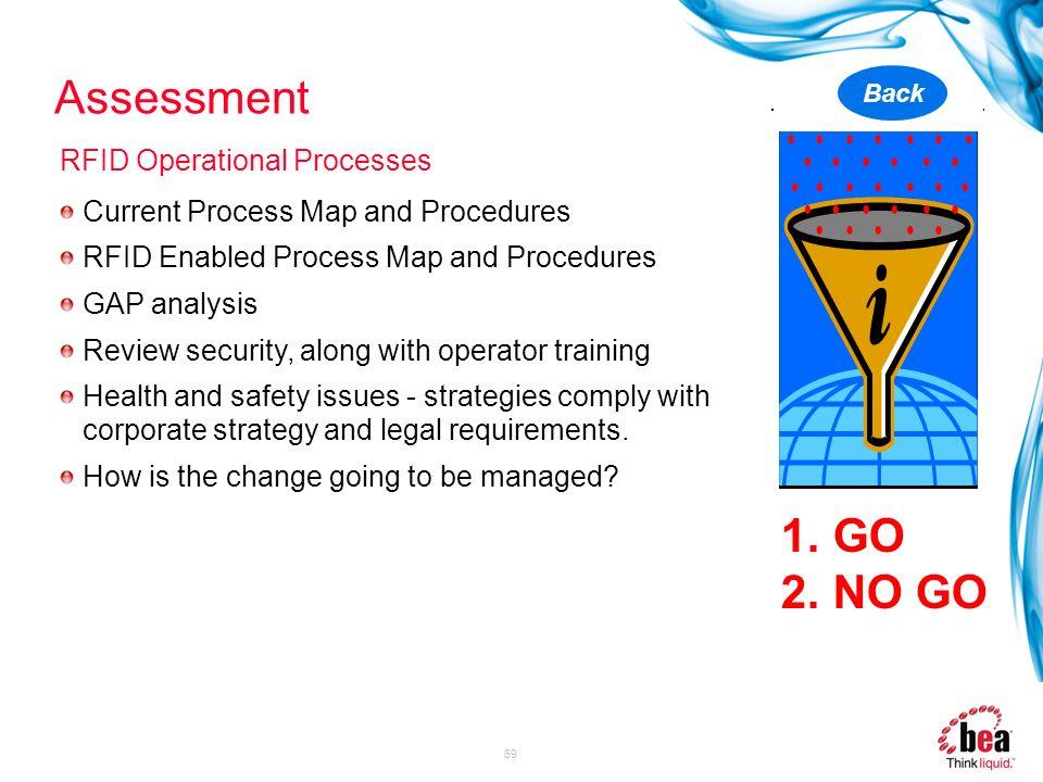 Assessment GO NO GO RFID Operational Processes