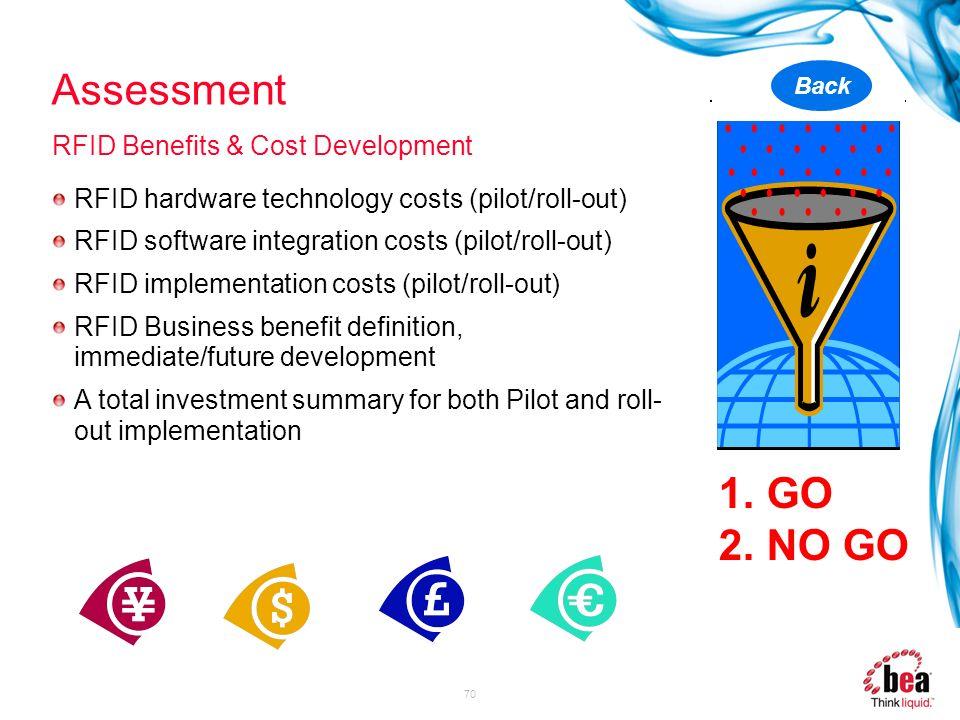 Assessment GO NO GO RFID Benefits & Cost Development