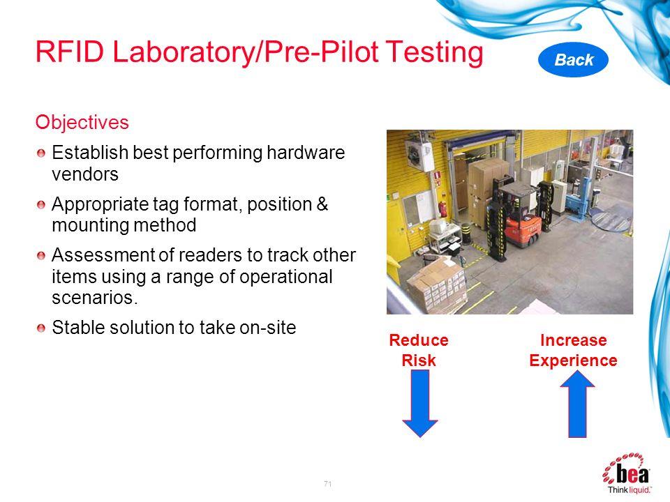 RFID Laboratory/Pre-Pilot Testing