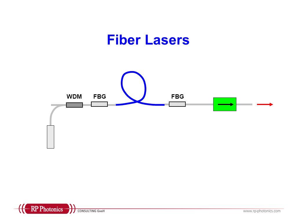 Fiber Lasers FBG WDM