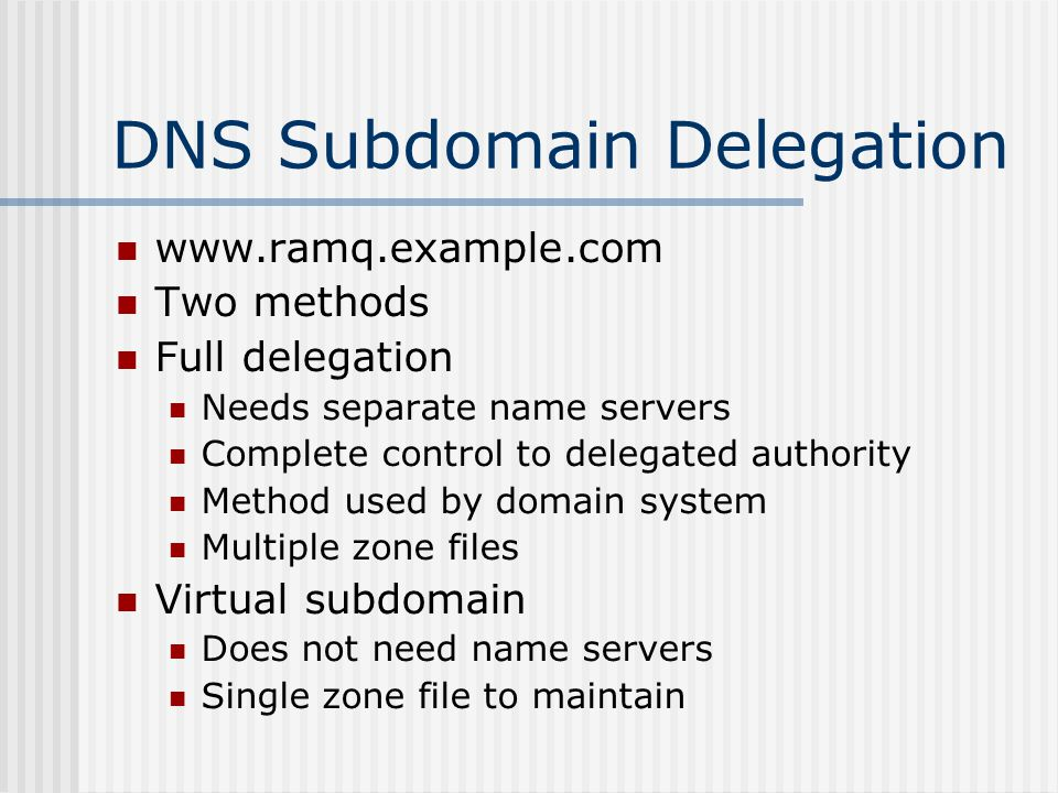 DNS Subdomain Delegation