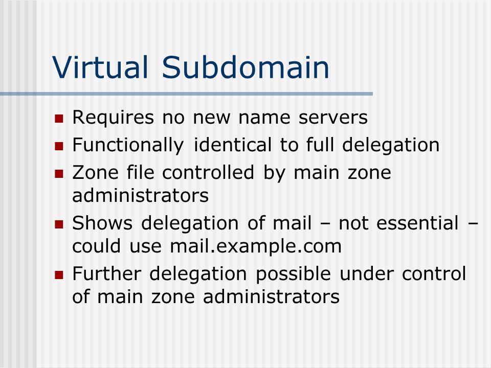Virtual Subdomain Requires no new name servers