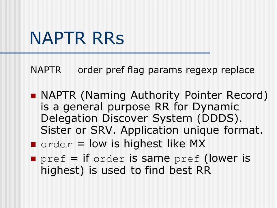 NAPTR RRs NAPTR order pref flag params regexp replace.