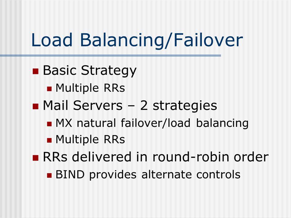 Load Balancing/Failover