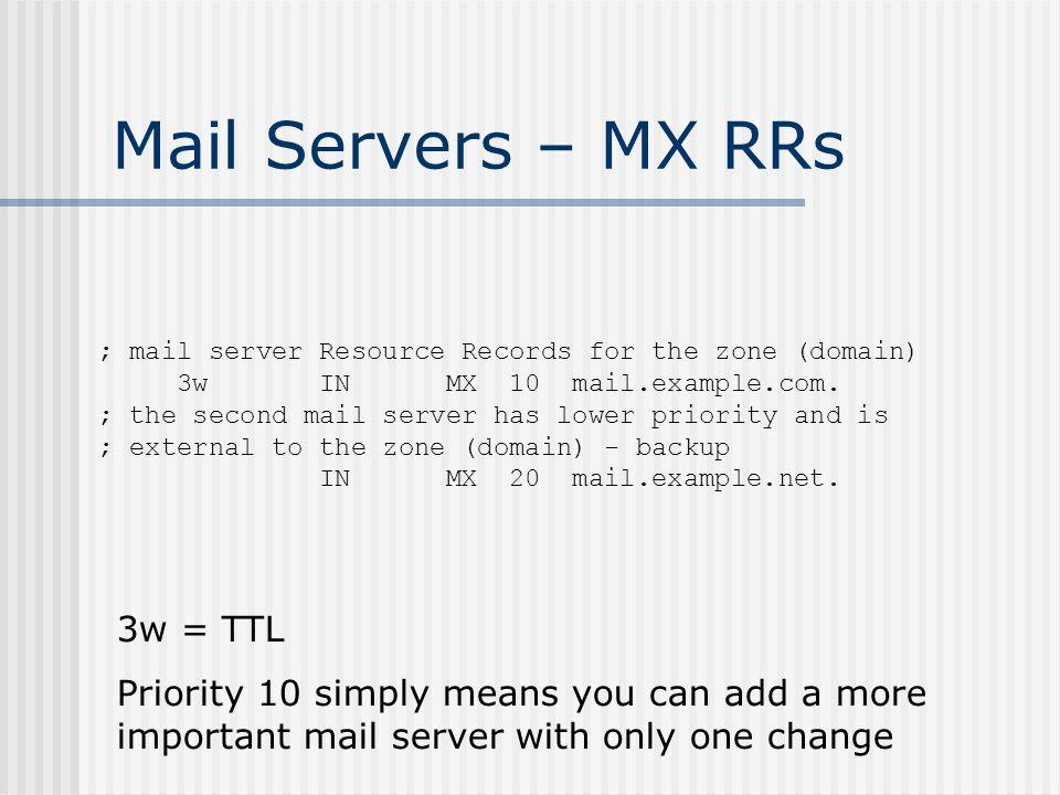 Mail Servers – MX RRs 3w = TTL