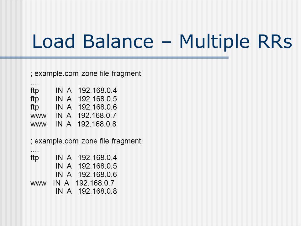 Load Balance – Multiple RRs