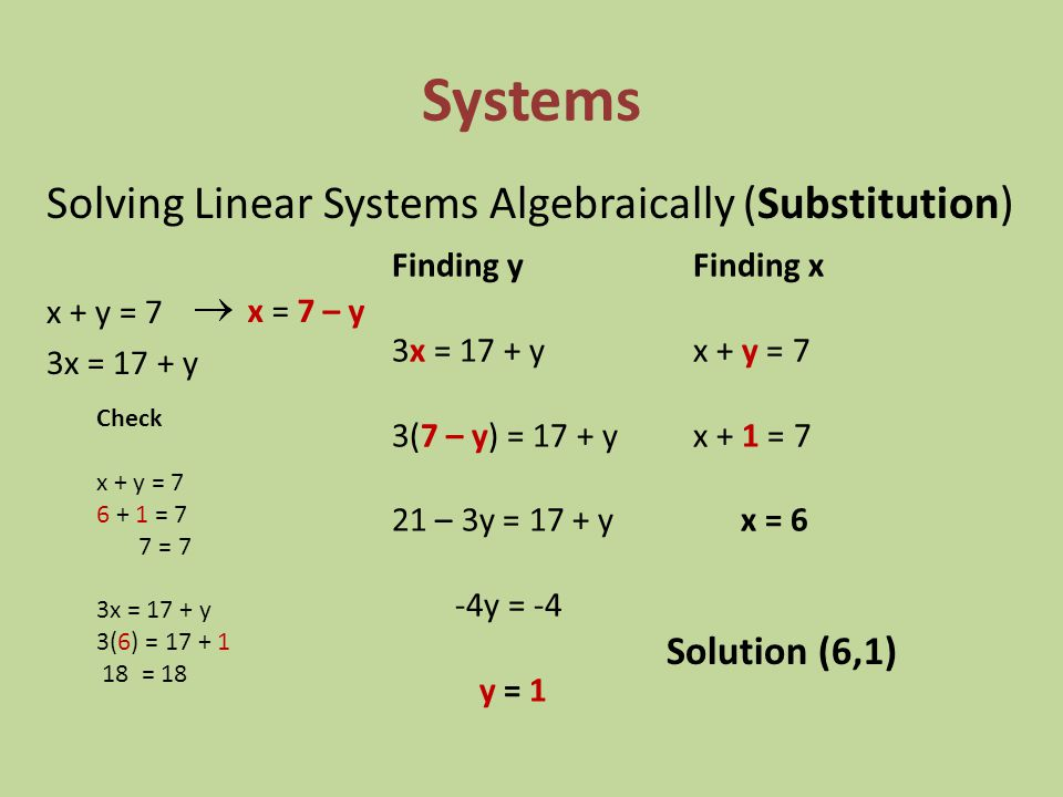 Systems Solving Linear Systems Algebraically (Substitution)