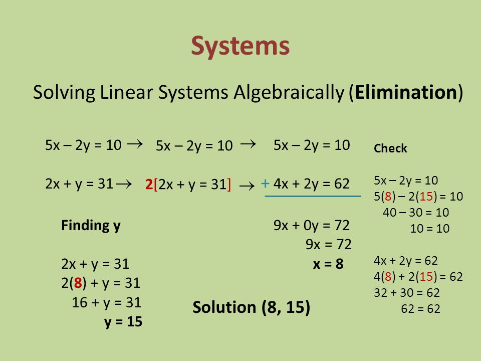 Systems Solving Linear Systems Algebraically (Elimination) +
