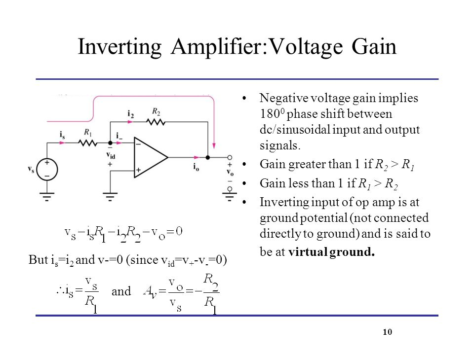 Inverting Amplifier:Voltage Gain