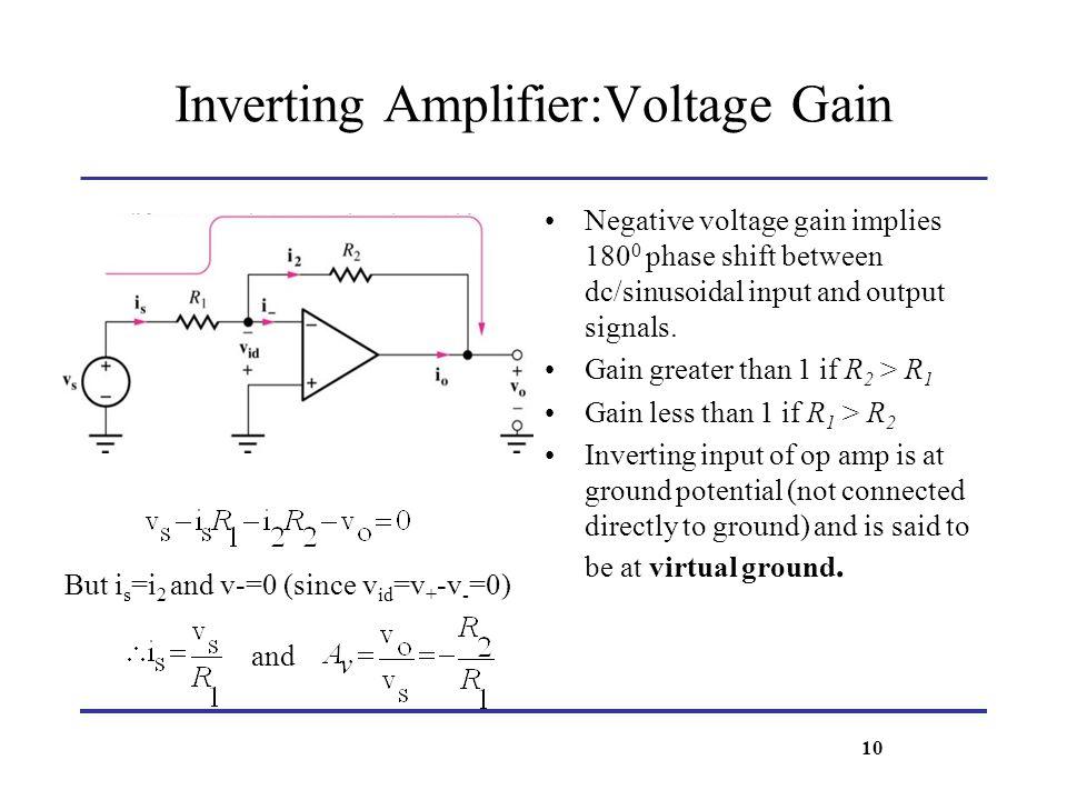 Inverting Amplifier:Voltage Gain