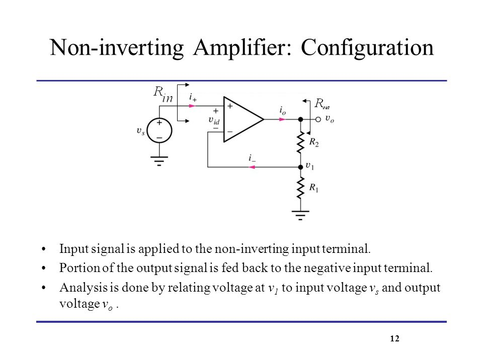 Non-inverting Amplifier: Configuration