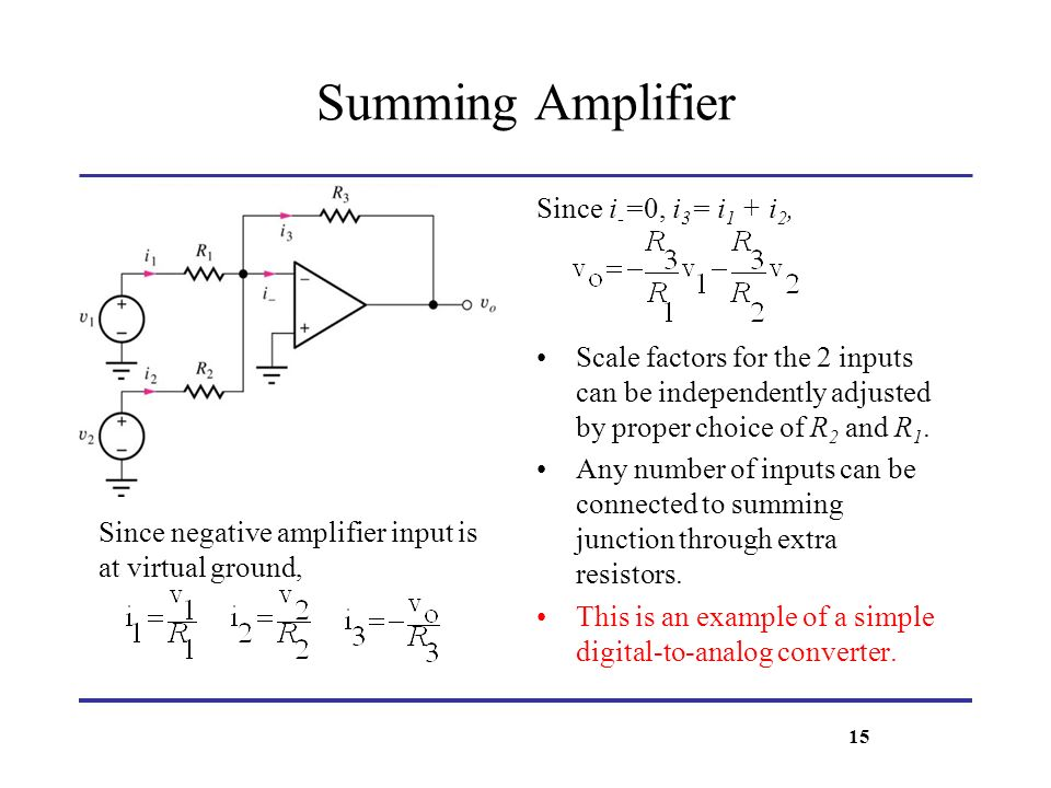Summing Amplifier Since i-=0, i3= i1 + i2,