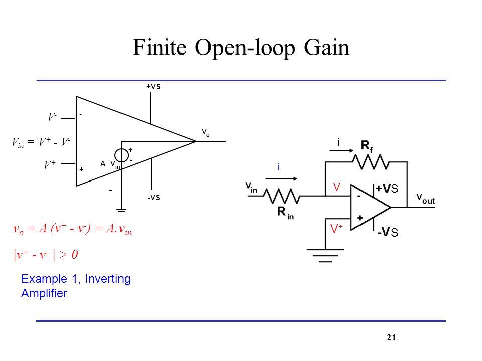 Finite Open-loop Gain vo = A (v+ - v-) = A.vin |v+ - v- | > 0 V-