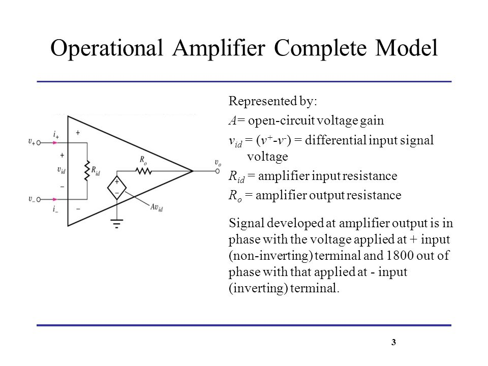 Operational Amplifier Complete Model